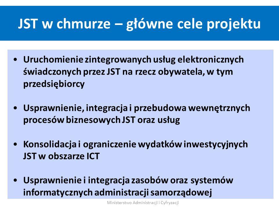 Ministerstwo Administracji i Cyfryzacji JST w chmurze – główne cele projektu Uruchomienie zintegrowanych usług elektronicznych świadczonych przez JST
