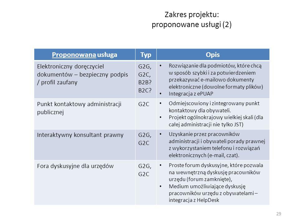 Zakres projektu: proponowane usługi (2) Proponowana usługaTypOpis Elektroniczny doręczyciel dokumentów – bezpieczny podpis / profil zaufany G2G, G2C,