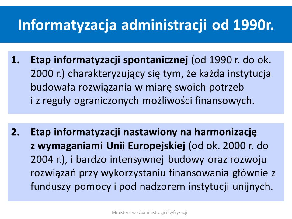 3.Etap po 2004 r.