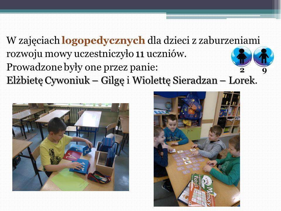 W zajęciach logopedycznych dla dzieci z zaburzeniami 11 rozwoju mowy uczestniczyło 11 uczniów. Prowadzone były one przez panie: Elżbietę Cywoniuk – Gi