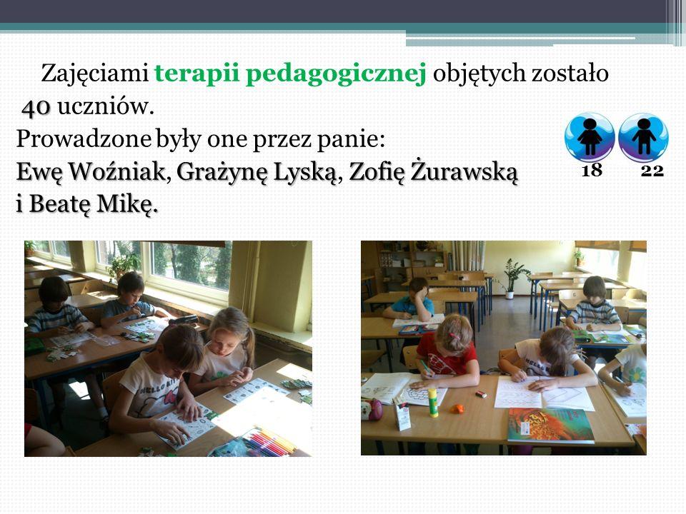 Zajęciami terapii pedagogicznej objętych zostało 40 40 uczniów. Prowadzone były one przez panie: Ewę WoźniakGrażynę LyskąZofię Żurawską Ewę Woźniak, G