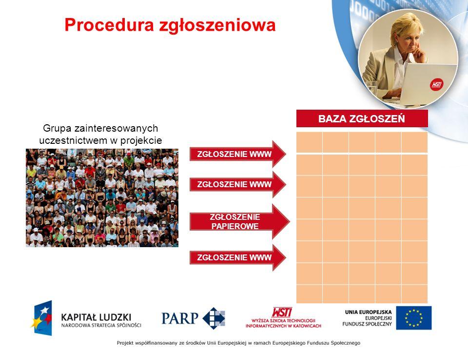 Procedura zgłoszeniowa BAZA ZGŁOSZEŃ ZGŁOSZENIE WWW Grupa zainteresowanych uczestnictwem w projekcie ZGŁOSZENIE WWW ZGŁOSZENIE PAPIEROWE ZGŁOSZENIE WWW