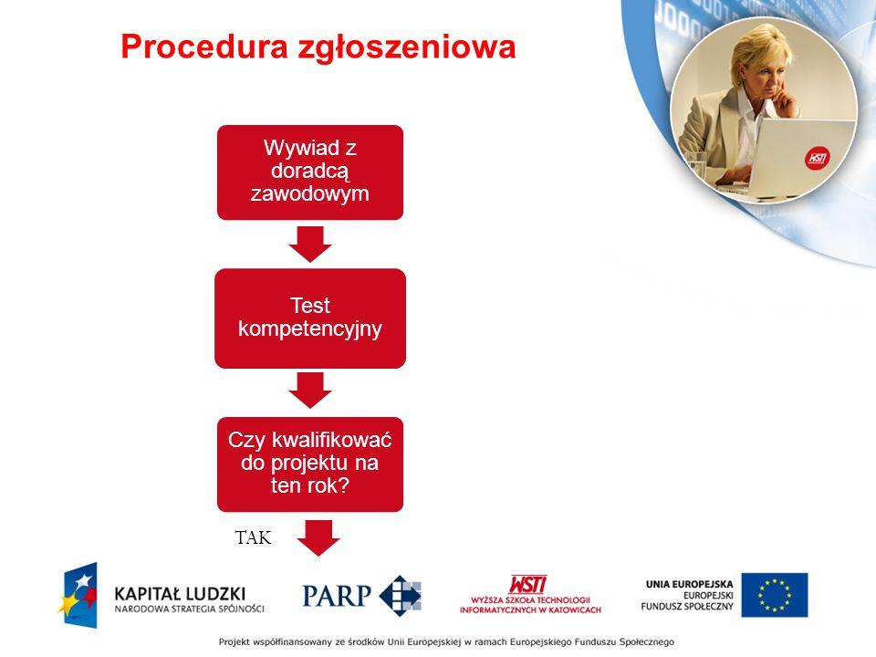 Procedura zgłoszeniowa Wywiad z doradcą zawodowym Test kompetencyjny Czy kwalifikować do projektu na ten rok.