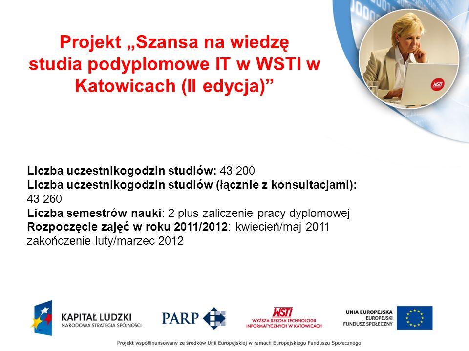 Projekt Szansa na wiedzę studia podyplomowe IT w WSTI w Katowicach (II edycja) Liczba uczestnikogodzin studiów: 43 200 Liczba uczestnikogodzin studiów (łącznie z konsultacjami): 43 260 Liczba semestrów nauki: 2 plus zaliczenie pracy dyplomowej Rozpoczęcie zajęć w roku 2011/2012: kwiecień/maj 2011 zakończenie luty/marzec 2012