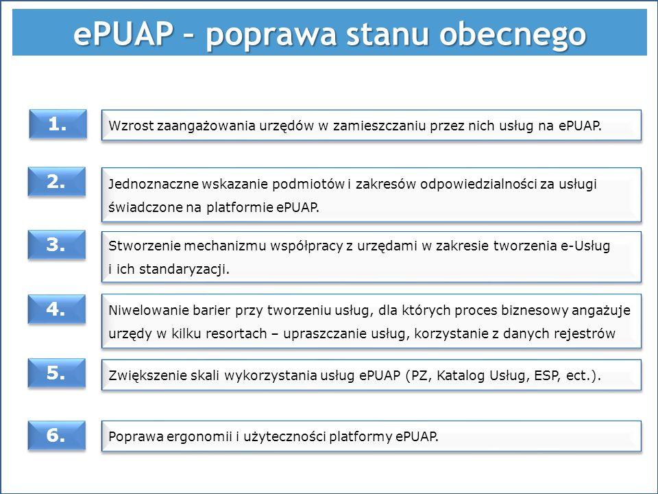 Wzrost zaangażowania urzędów w zamieszczaniu przez nich usług na ePUAP. Jednoznaczne wskazanie podmiotów i zakresów odpowiedzialności za usługi świadc