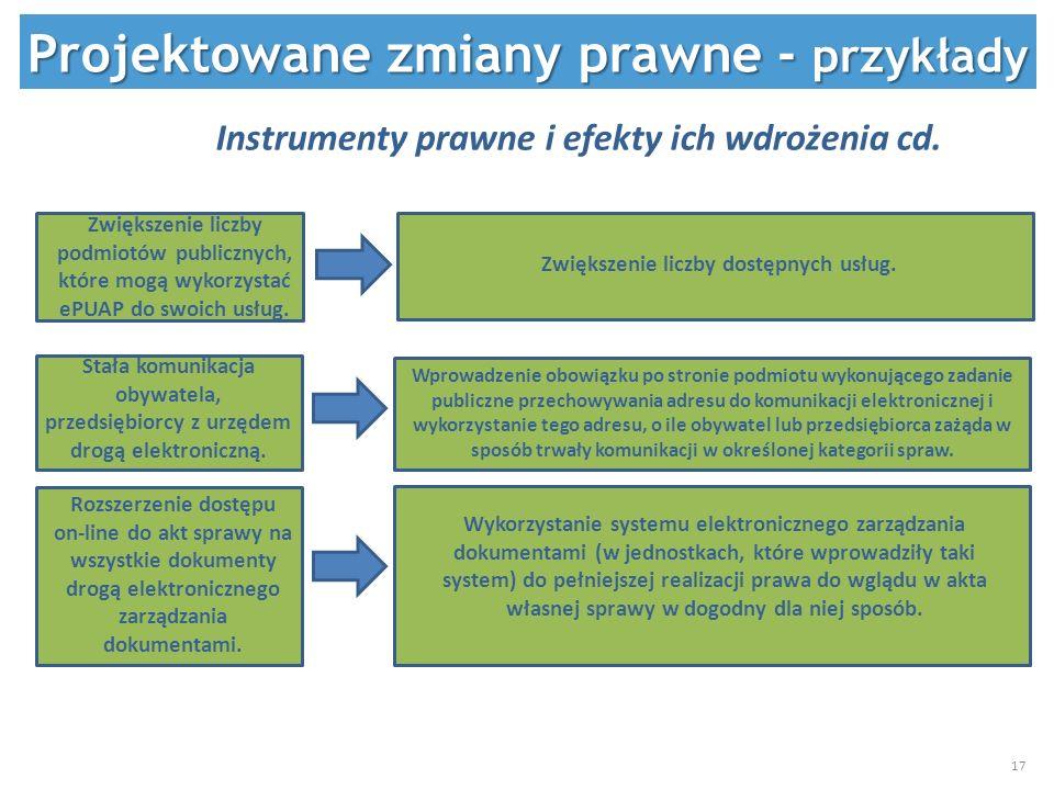 Instrumenty prawne i efekty ich wdrożenia cd. Zwiększenie liczby podmiotów publicznych, które mogą wykorzystać ePUAP do swoich usług. Stała komunikacj