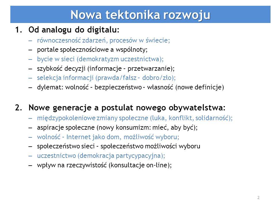 CEL: rozwój mierzony poprawą jakości życia (wzrost PKB na mieszkańca w relacji do najbogatszego kraju UE (Holandia, 2009 – 45%; 2030 – więcej niż 65%) i zwiększenie spójności społecznej) Polaków dzięki stabilnemu, wysokiemu wzrostowi gospodarczemu, co pozwala na modernizację kraju Makroekonomiczne warunki rozwoju Polski do 2030 roku Filar innowacyjności (modernizacji) Nastawiony na zbudowanie nowych przewag konkurencyjnych Polski opartych o wzrost KI (wzrost kapitału ludzkiego, społecznego, relacyjnego, strukturalnego) i wykorzystanie impetu cyfrowego, co daje w efekcie większą konkurencyjność Filar terytorialnego równoważenia rozwoju (dyfuzji) Zgodnie z zasadami rozbudzania potencjału rozwojowego odpowiednich obszarów mechanizmami dyfuzji i absorbcji oraz polityką spójności społecznej, co daje w efekcie zwiększenie potencjału konkurencyjności Polski Filar efektywności Usprawniający funkcje przyjaznego i pomocnego państwa (nie nadodpowiedzialnego) działającego efektywnie w kluczowych obszarach interwencji Polska 2030 - Filary rozwoju 3