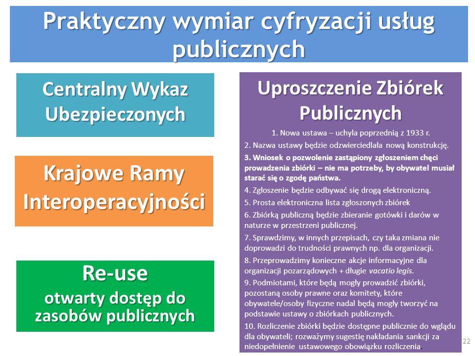 Centralny Wykaz Ubezpieczonych Krajowe Ramy Interoperacyjności Uproszczenie Zbiórek Publicznych 1. Nowa ustawa – uchyla poprzednią z 1933 r. 2. Nazwa