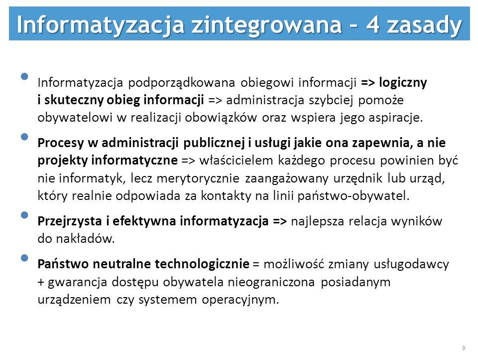 Informatyzacja podporządkowana obiegowi informacji => logiczny i skuteczny obieg informacji => administracja szybciej pomoże obywatelowi w realizacji