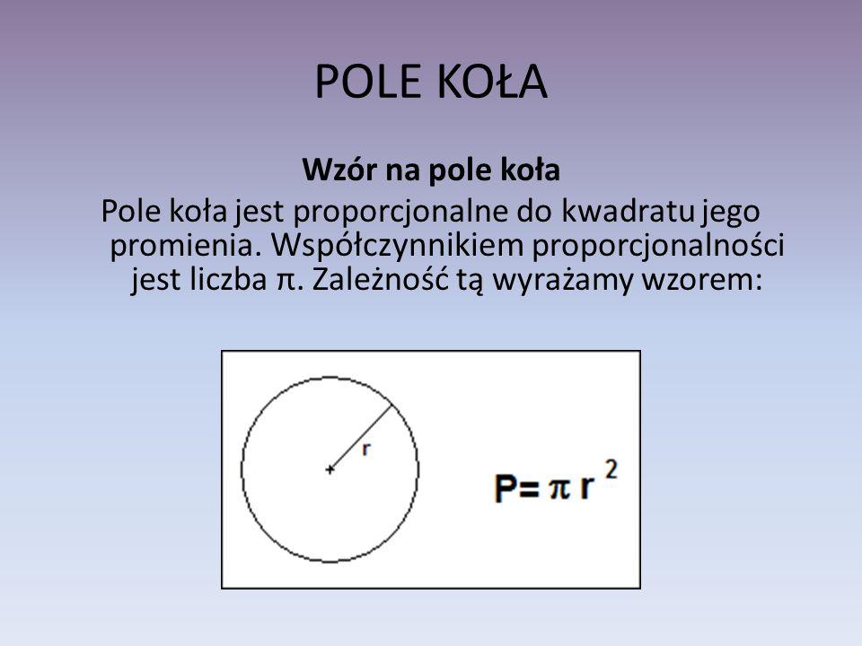 POLE KOŁA Wzór na pole koła Pole koła jest proporcjonalne do kwadratu jego promienia. Współczynnikiem proporcjonalności jest liczba π. Zależność tą wy