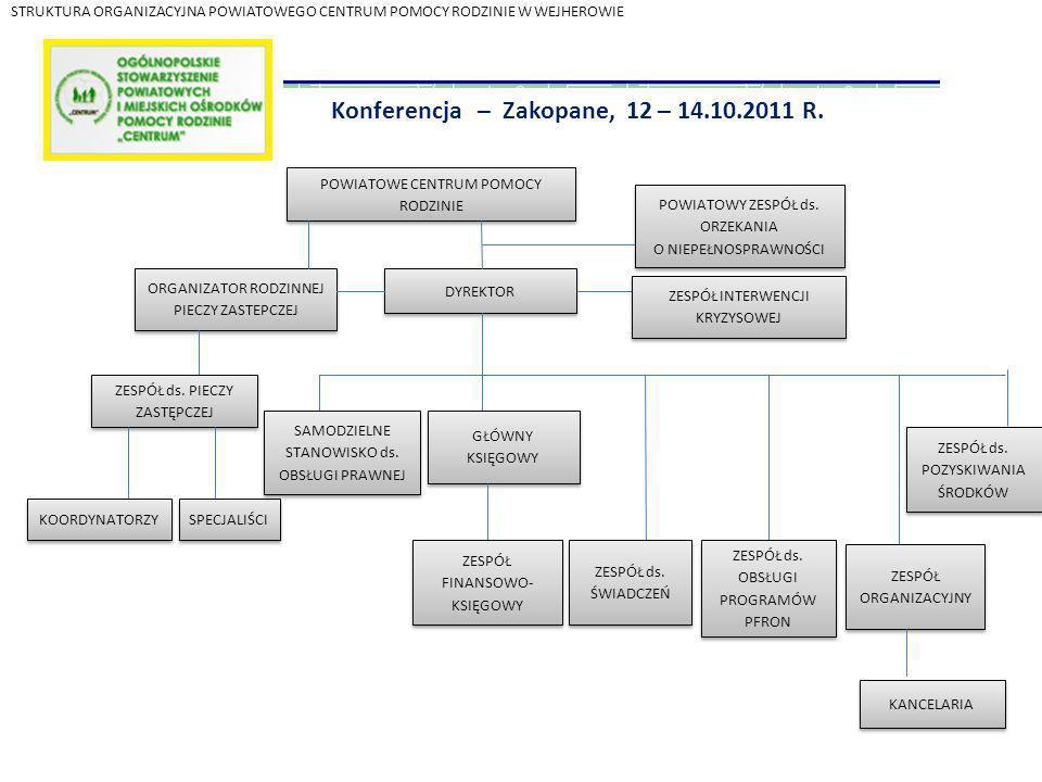 Konferencja – Zakopane, 12 – 14.10.2011 R. POWIATOWE CENTRUM POMOCY RODZINIE ORGANIZATOR RODZINNEJ PIECZY ZASTEPCZEJ DYREKTOR POWIATOWY ZESPÓŁ ds. ORZ