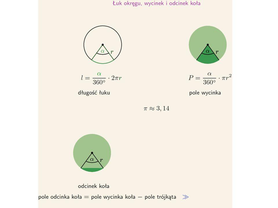 Wycinek koła Wycinek koła to każda z dwóch części płaszczyzny, na jakie dzielą koło dwa promienie. Pole wycinka koła o kącie środkowym α P=α360°πr2 Dł