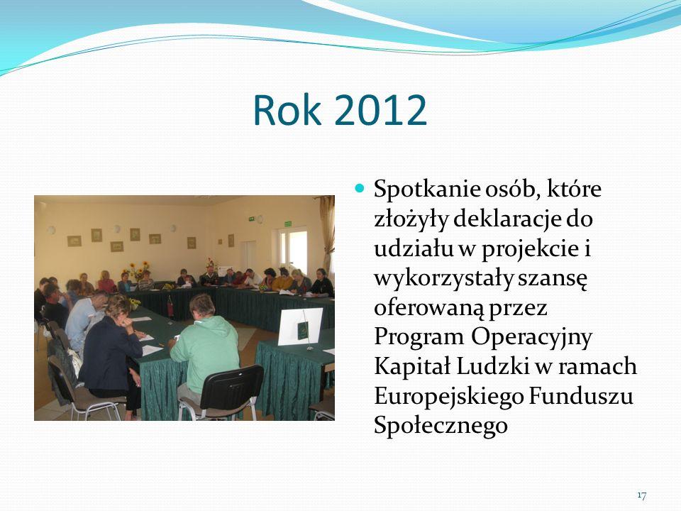 Rok 2012 Spotkanie osób, które złożyły deklaracje do udziału w projekcie i wykorzystały szansę oferowaną przez Program Operacyjny Kapitał Ludzki w ramach Europejskiego Funduszu Społecznego 17