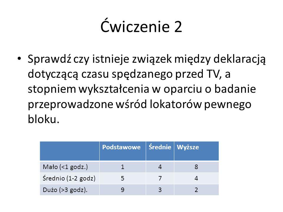 Ćwiczenie 2 Sprawdź czy istnieje związek między deklaracją dotyczącą czasu spędzanego przed TV, a stopniem wykształcenia w oparciu o badanie przeprowadzone wśród lokatorów pewnego bloku.
