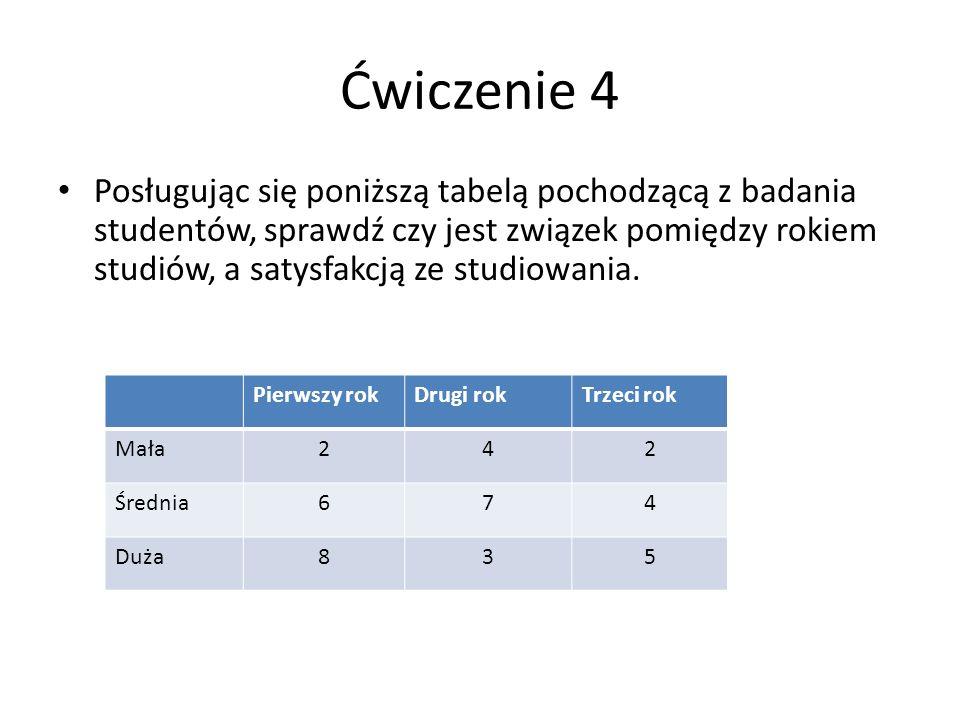 Ćwiczenie 4 Posługując się poniższą tabelą pochodzącą z badania studentów, sprawdź czy jest związek pomiędzy rokiem studiów, a satysfakcją ze studiowania.