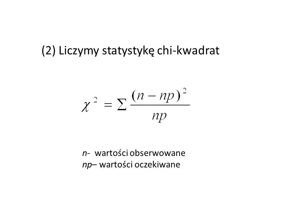(2) Liczymy statystykę chi-kwadrat n- wartości obserwowane np– wartości oczekiwane