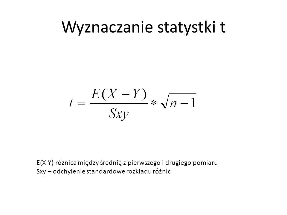 Wyznaczanie statystki t E(X-Y) różnica między średnią z pierwszego i drugiego pomiaru Sxy – odchylenie standardowe rozkładu różnic