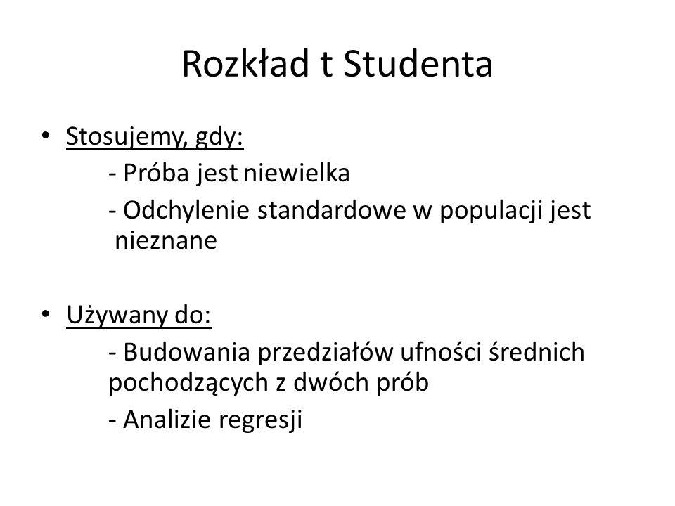 Rozkład t Studenta Stosujemy, gdy: - Próba jest niewielka - Odchylenie standardowe w populacji jest nieznane Używany do: - Budowania przedziałów ufnoś