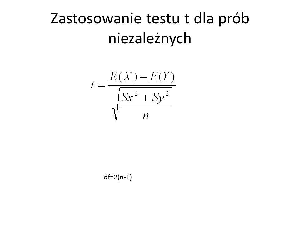Zastosowanie testu t dla prób niezależnych df=2(n-1)