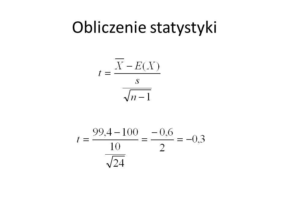 Podjęcie decyzji Sprawdzamy w tablicach rozkładu statystyki t graniczną wartość obszaru krytycznego Krok 1- odczytujemy kolumnę w pionie – stopnie swobody (patrzymy na wartość n-1) Krok 2 – wybieramy poziom prawdopodobieństwa dla odpowiedniego testu (dwu lub jednostronnego)