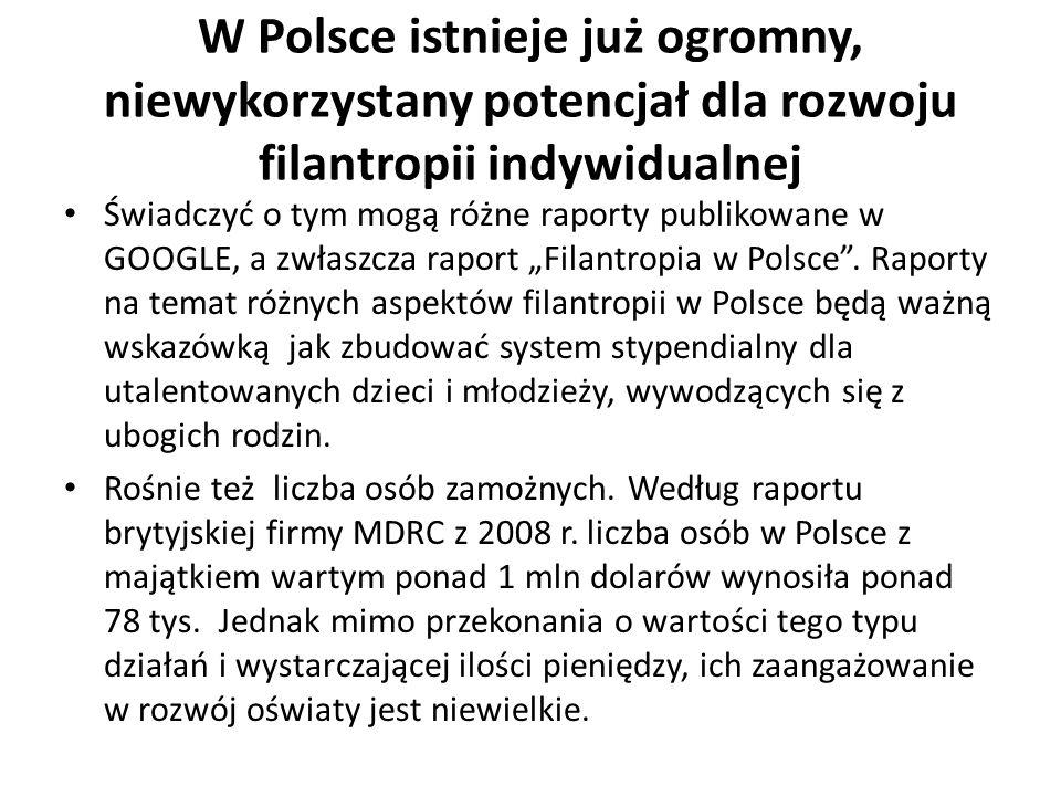 W Polsce istnieje już ogromny, niewykorzystany potencjał dla rozwoju filantropii indywidualnej Świadczyć o tym mogą różne raporty publikowane w GOOGLE