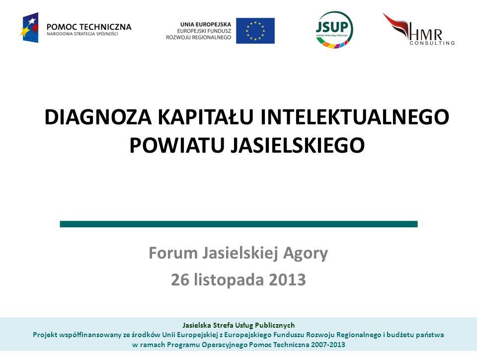 Plan prezentacji Jasielska Strefa Usług Publicznych Jak badaliśmy kapitał intelektualny PJ?Jakie są główne wnioski z badania.