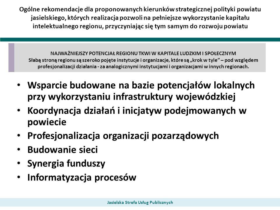 Ogólne rekomendacje dla proponowanych kierunków strategicznej polityki powiatu jasielskiego, których realizacja pozwoli na pełniejsze wykorzystanie ka