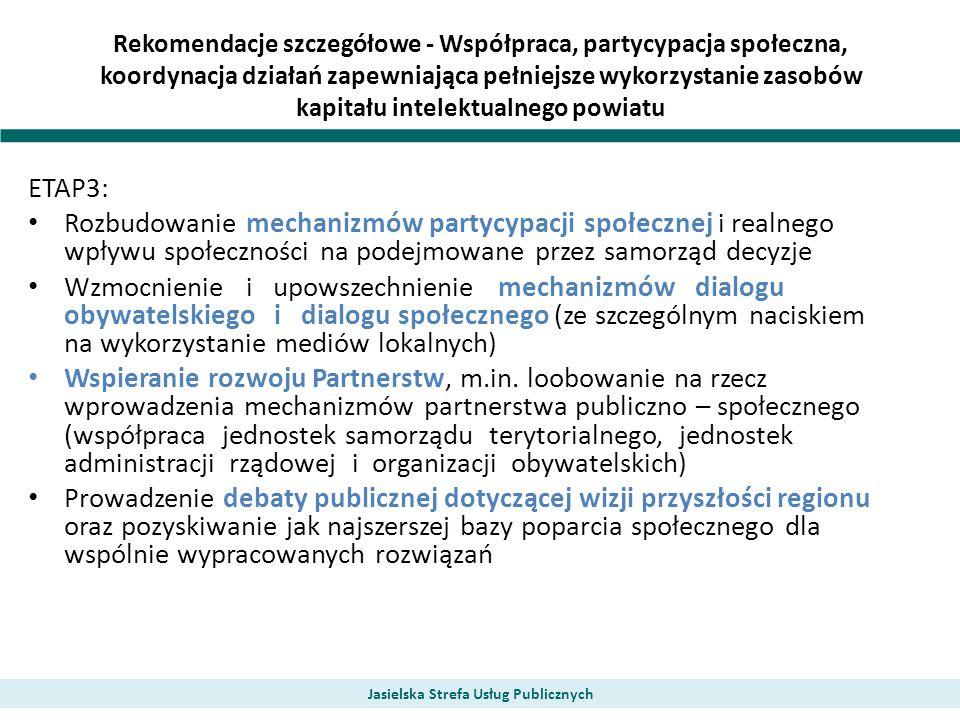 Rekomendacje szczegółowe - Współpraca, partycypacja społeczna, koordynacja działań zapewniająca pełniejsze wykorzystanie zasobów kapitału intelektualn
