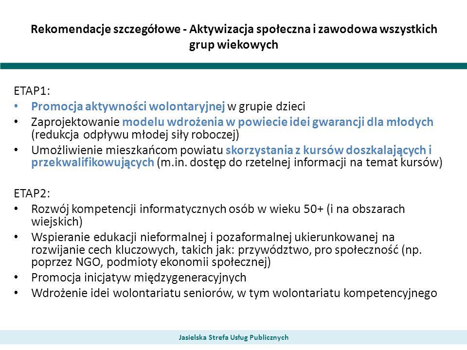 Rekomendacje szczegółowe - Aktywizacja społeczna i zawodowa wszystkich grup wiekowych Jasielska Strefa Usług Publicznych ETAP1: Promocja aktywności wo