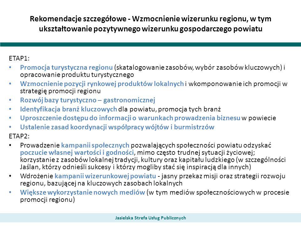 Rekomendacje szczegółowe - Wzmocnienie wizerunku regionu, w tym ukształtowanie pozytywnego wizerunku gospodarczego powiatu Jasielska Strefa Usług Publ