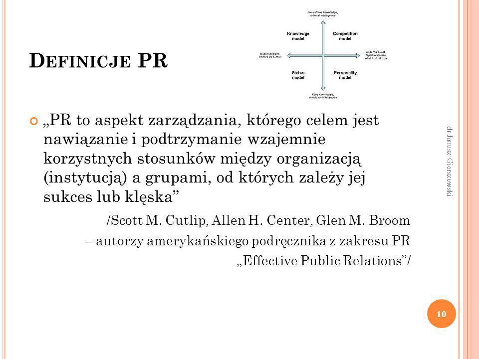 D EFINICJE PR PR to aspekt zarządzania, którego celem jest nawiązanie i podtrzymanie wzajemnie korzystnych stosunków między organizacją (instytucją) a