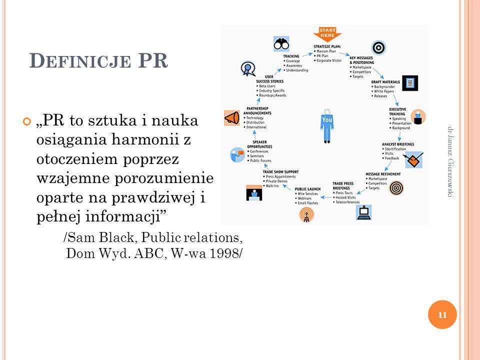 D EFINICJE PR PR to sztuka i nauka osiągania harmonii z otoczeniem poprzez wzajemne porozumienie oparte na prawdziwej i pełnej informacji /Sam Black,