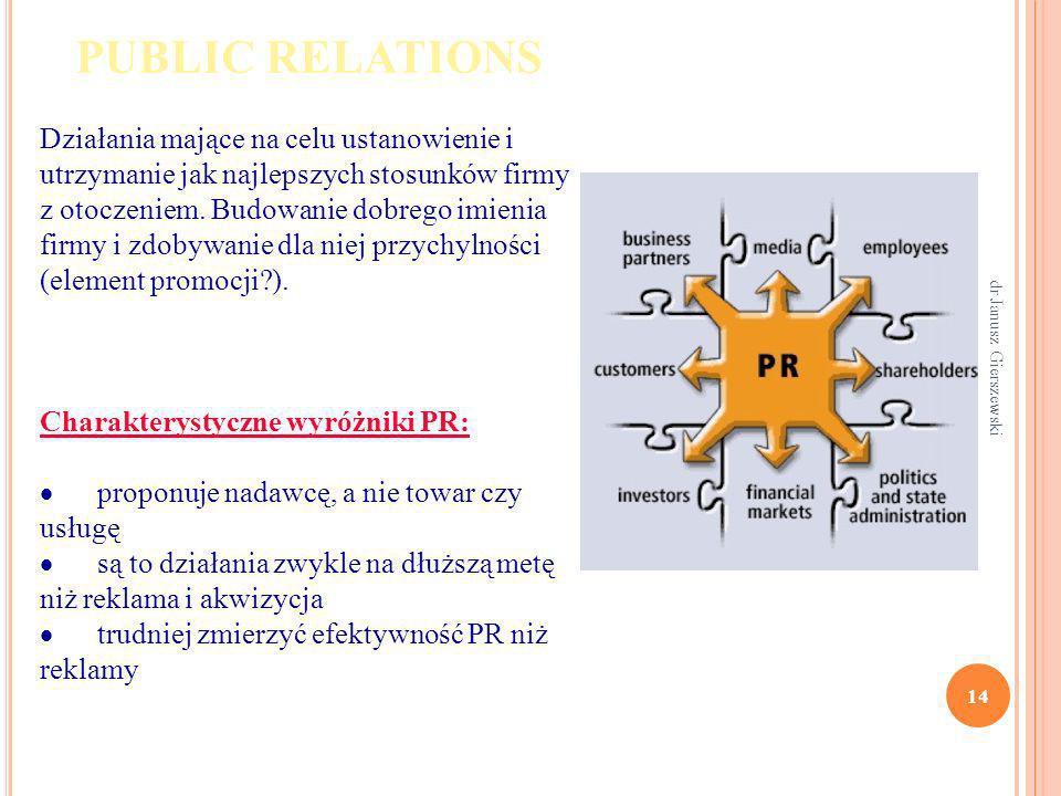 PUBLIC RELATIONS Działania mające na celu ustanowienie i utrzymanie jak najlepszych stosunków firmy z otoczeniem. Budowanie dobrego imienia firmy i zd