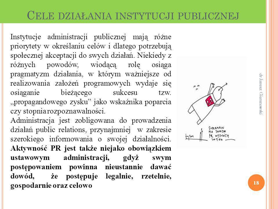 C ELE DZIAŁANIA INSTYTUCJI PUBLICZNEJ 18 dr Janusz Gierszewski Instytucje administracji publicznej mają różne priorytety w określaniu celów i dlatego