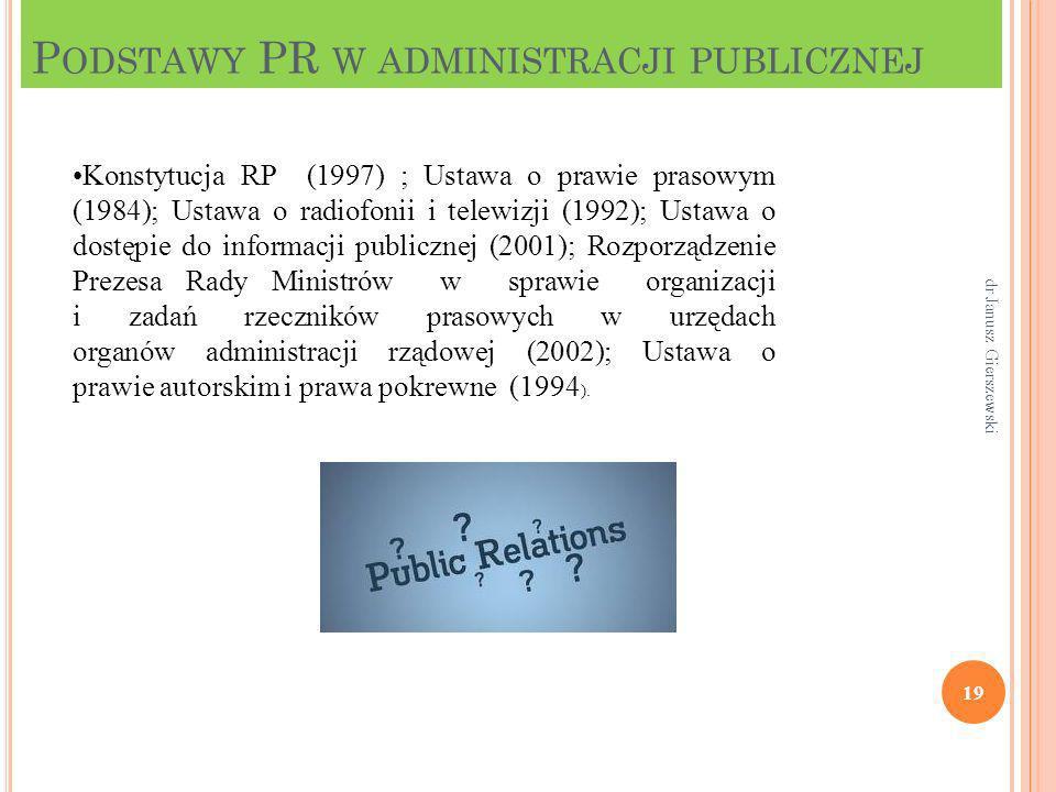 P ODSTAWY PR W ADMINISTRACJI PUBLICZNEJ 19 dr Janusz Gierszewski Konstytucja RP (1997) ; Ustawa o prawie prasowym (1984); Ustawa o radiofonii i telewi