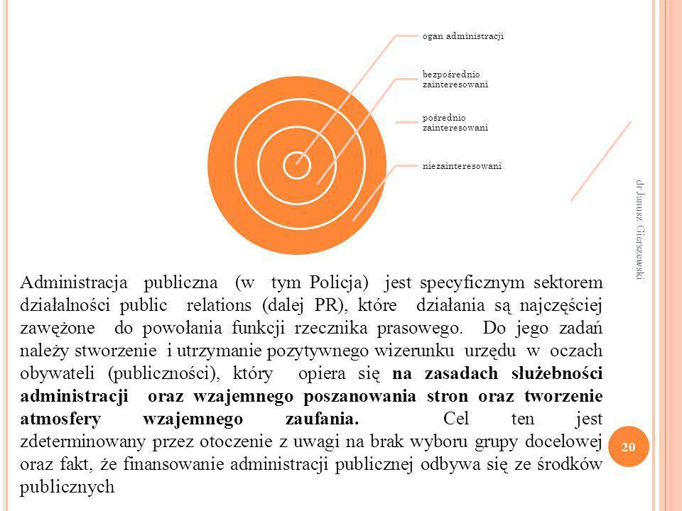 dr Janusz Gierszewski 20 Administracja publiczna (w tym Policja) jest specyficznym sektorem działalności public relations (dalej PR), które działania