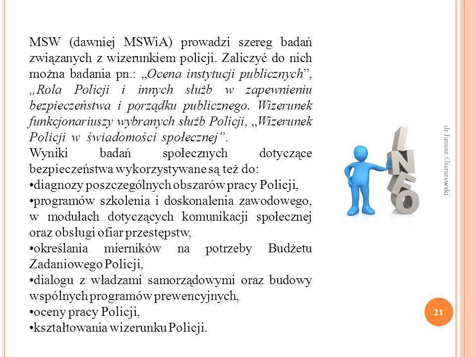 dr Janusz Gierszewski 21 MSW (dawniej MSWiA) prowadzi szereg badań związanych z wizerunkiem policji. Zaliczyć do nich można badania pn.: Ocena instytu