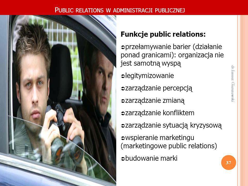 P UBLIC RELATIONS W ADMINISTRACJI PUBLICZNEJ Funkcje public relations: przełamywanie barier (działanie ponad granicami): organizacja nie jest samotną