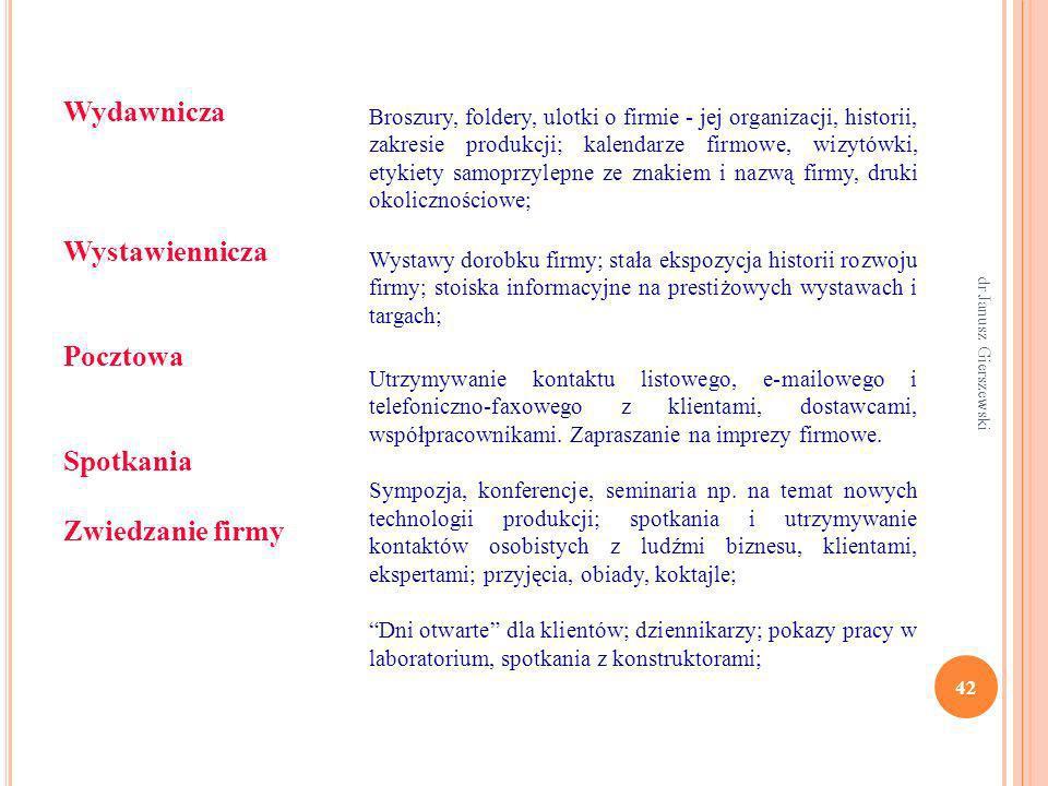 Wydawnicza Wystawiennicza Pocztowa Spotkania Zwiedzanie firmy Broszury, foldery, ulotki o firmie - jej organizacji, historii, zakresie produkcji; kale