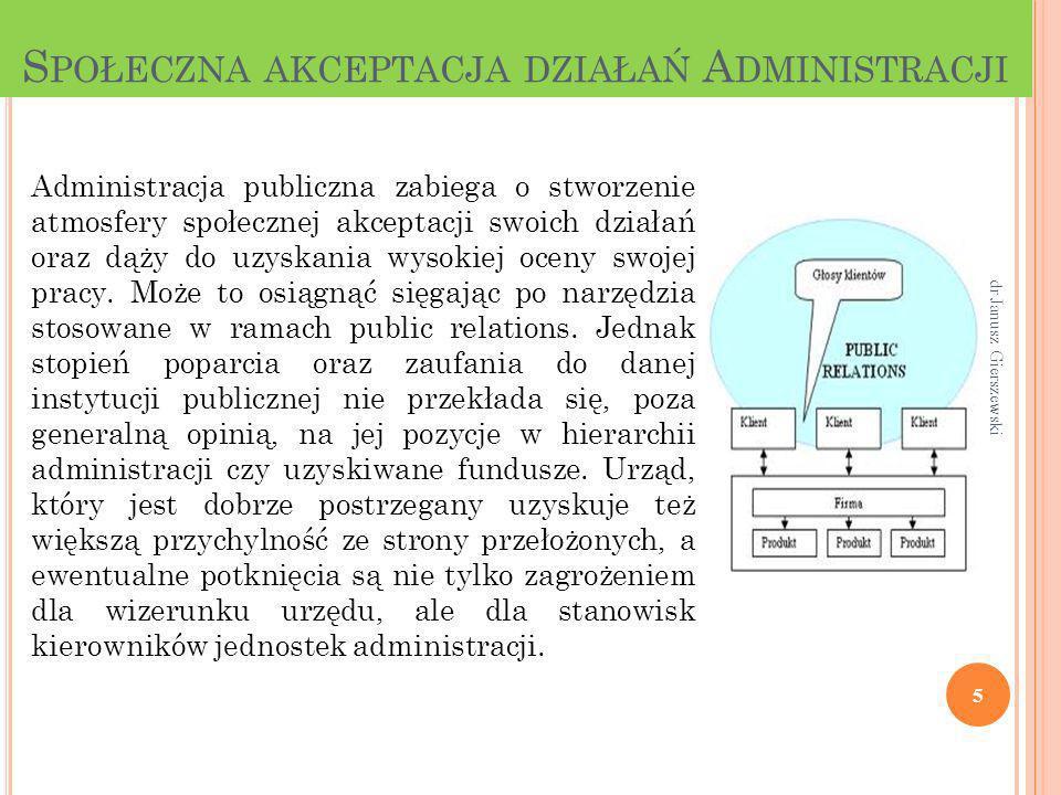 S POŁECZNA AKCEPTACJA DZIAŁAŃ A DMINISTRACJI 5 dr Janusz Gierszewski Administracja publiczna zabiega o stworzenie atmosfery społecznej akceptacji swoi