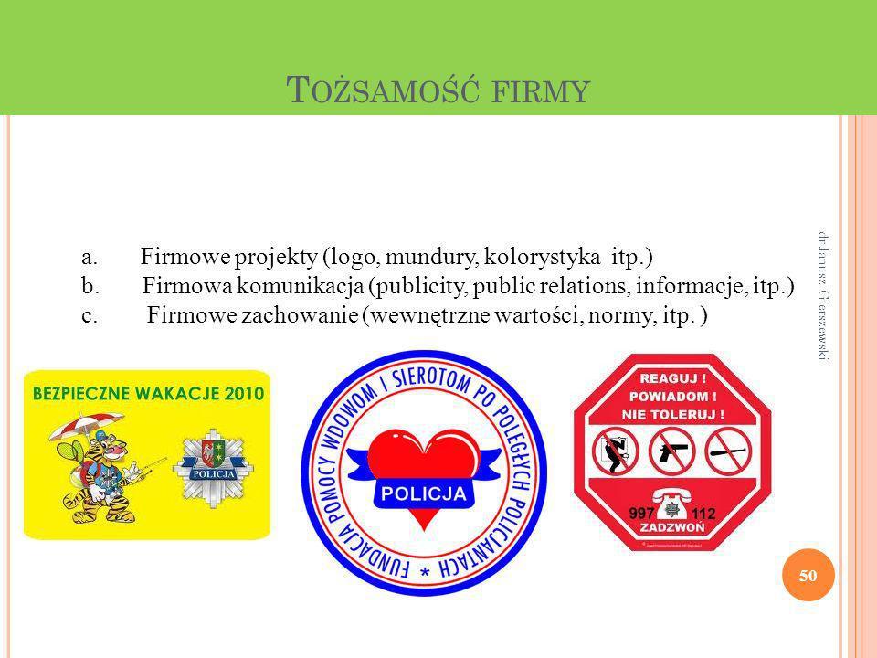 T OŻSAMOŚĆ FIRMY a. Firmowe projekty (logo, mundury, kolorystyka itp.) b. Firmowa komunikacja (publicity, public relations, informacje, itp.) c. Firmo