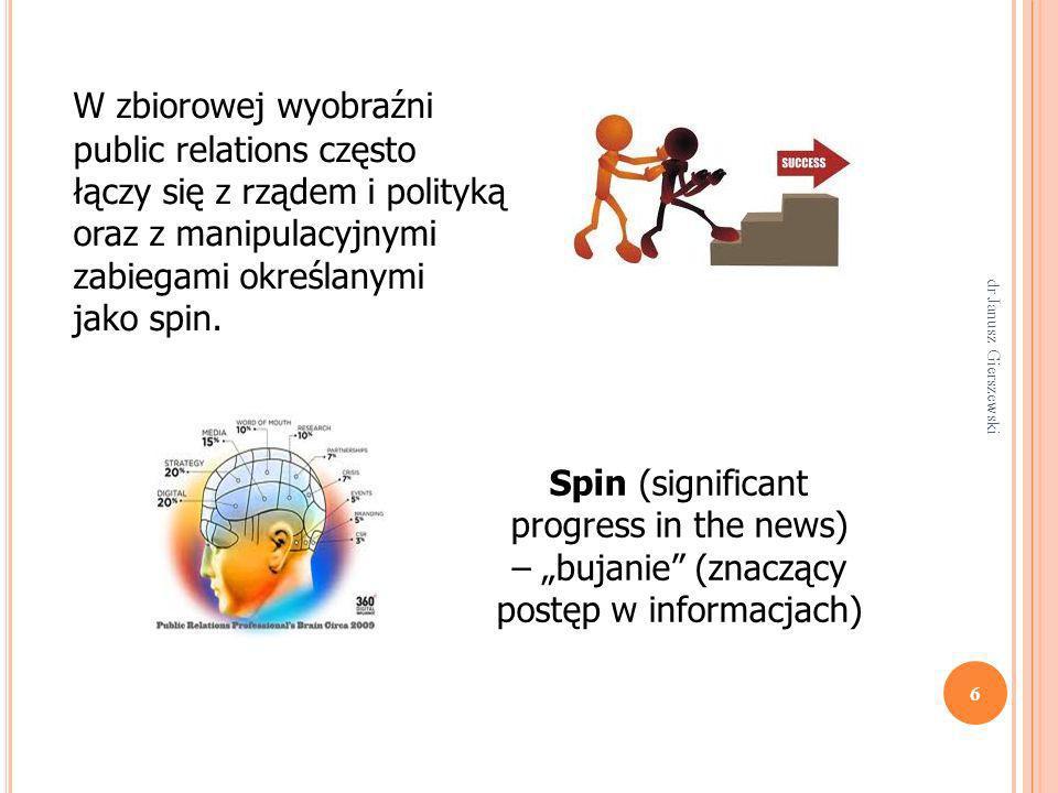 W zbiorowej wyobraźni public relations często łączy się z rządem i polityką oraz z manipulacyjnymi zabiegami określanymi jako spin. Spin (significant