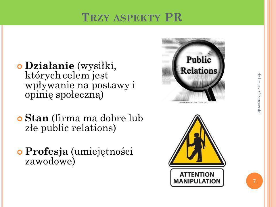 T RZY ASPEKTY PR Działanie (wysiłki, których celem jest wpływanie na postawy i opinię społeczną) Stan (firma ma dobre lub złe public relations) Profes