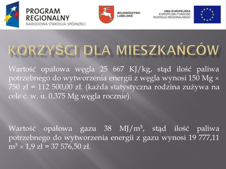Wartość opałowa węgla 25 667 KJ/kg, stąd ilość paliwa potrzebnego do wytworzenia energii z węgla wynosi 150 Mg 750 zł = 112 500,00 zł. (każda statysty