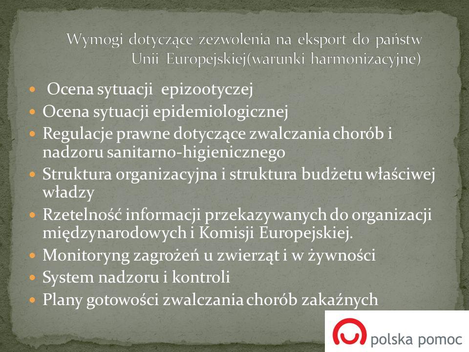Ocena sytuacji epizootyczej Ocena sytuacji epidemiologicznej Regulacje prawne dotyczące zwalczania chorób i nadzoru sanitarno-higienicznego Struktura