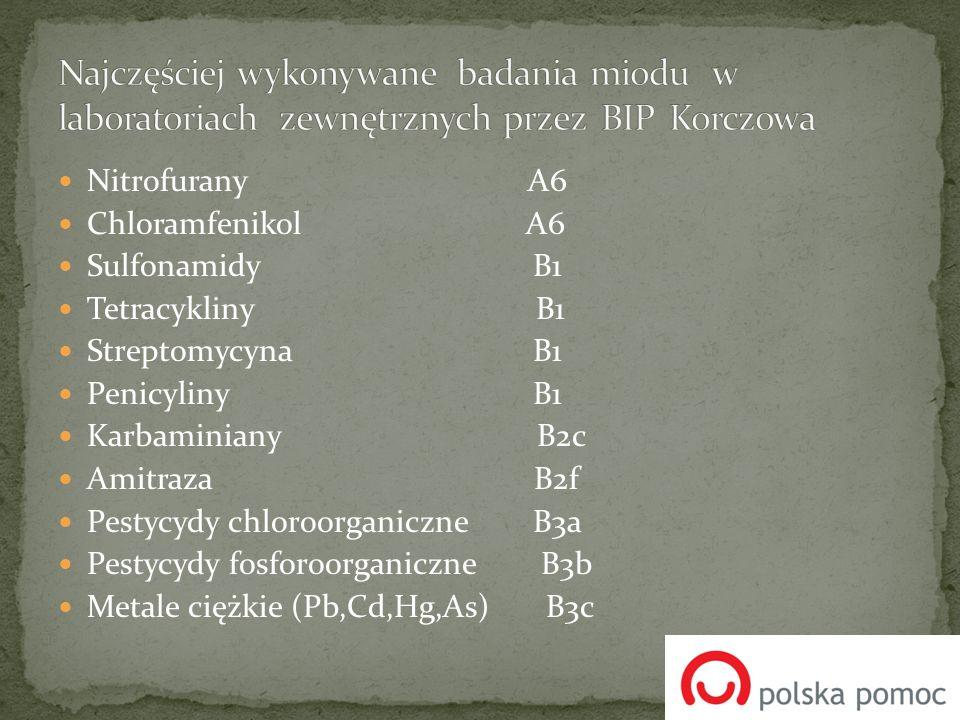 Nitrofurany A6 Chloramfenikol A6 Sulfonamidy B1 Tetracykliny B1 Streptomycyna B1 Penicyliny B1 Karbaminiany B2c Amitraza B2f Pestycydy chloroorganiczn