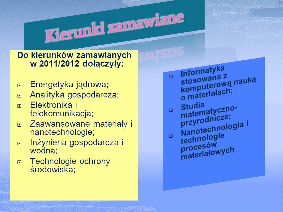 Do kierunków zamawianych w 2011/2012 dołączyły: Energetyka jądrowa; Analityka gospodarcza; Elektronika i telekomunikacja; Zaawansowane materiały i nan