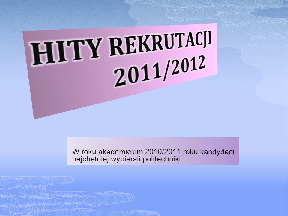W roku akademickim 2010/2011 roku kandydaci najchętniej wybierali politechniki.