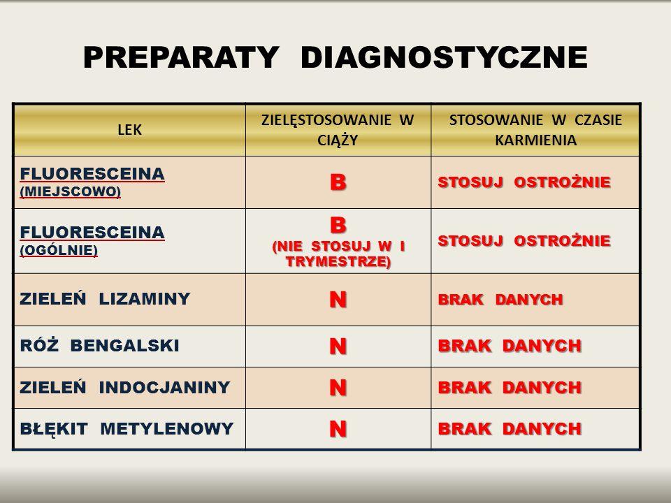 PREPARATY DIAGNOSTYCZNE LEK ZIELĘSTOSOWANIE W CIĄŻY STOSOWANIE W CZASIE KARMIENIA FLUORESCEINA (MIEJSCOWO)B STOSUJ OSTROŻNIE FLUORESCEINA (OGÓLNIE)B (