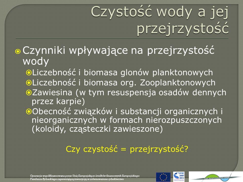 Czynniki wpływające na przejrzystość wody Liczebność i biomasa glonów planktonowych Liczebność i biomasa org. Zooplanktonowych Zawiesina (w tym resusp